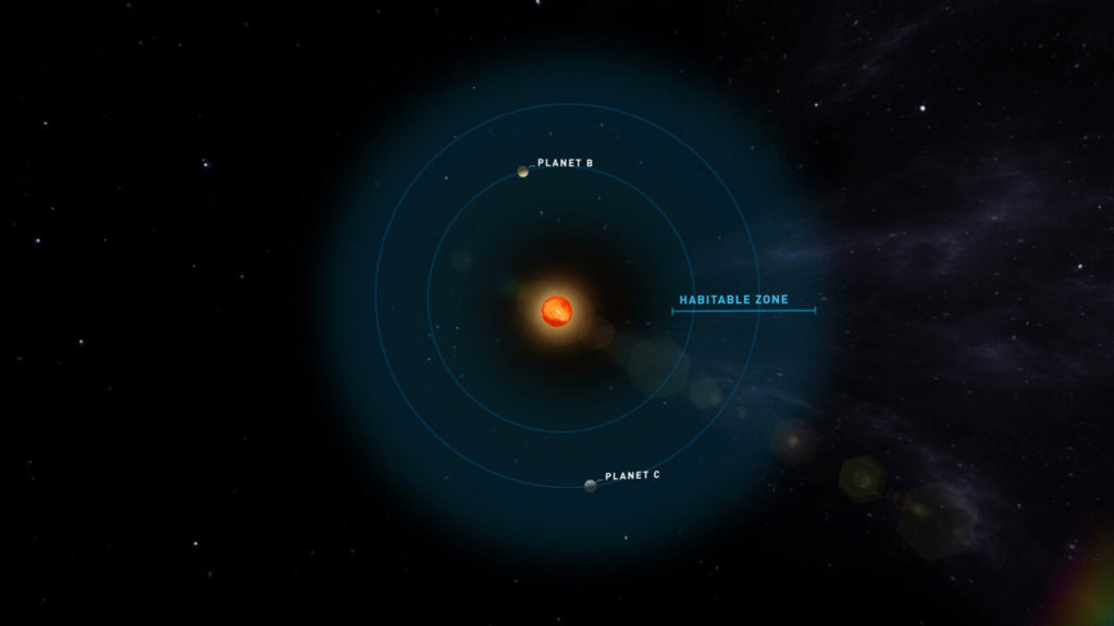 planets-rotating-star-in-habitable-zone